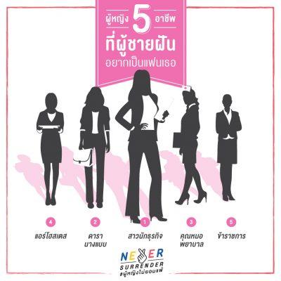Never Surrender_ผู้หญิง 5 อาชีพ ที่ผู้ชายฝันอยากเป็นแฟนเธอ
